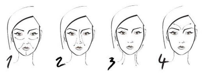 Схема накладывания тонального крема на лицо