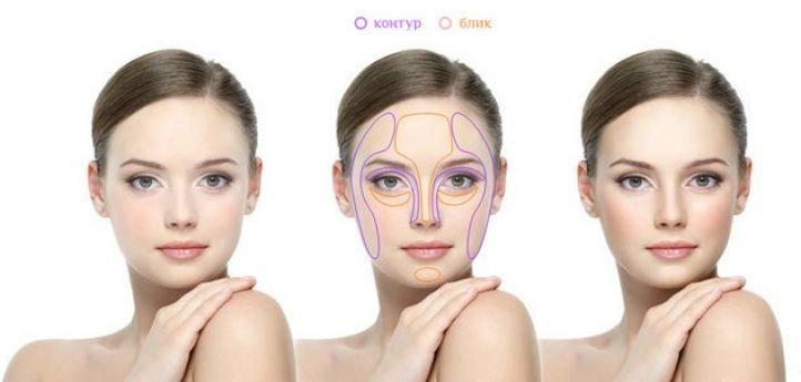 Как сделать меньше нос с помощью макияжа фото